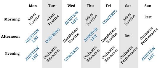 week_complete